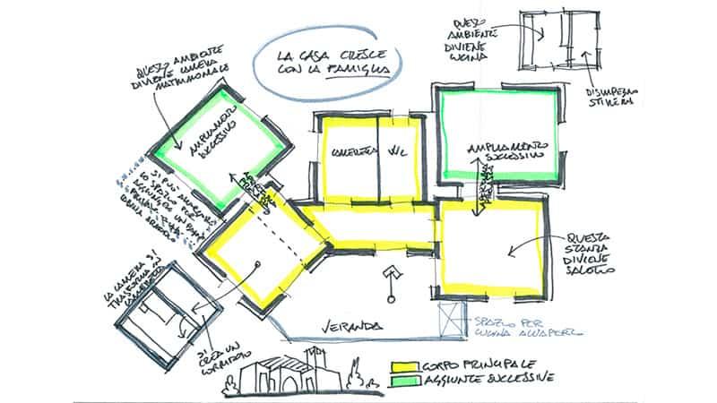 Casa Prefabbricata - Idea iniziale